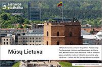 Mūsų Lietuva
